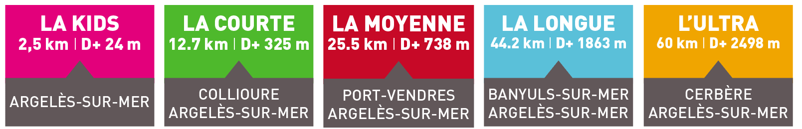 courses-swimrun-cote-vermeille